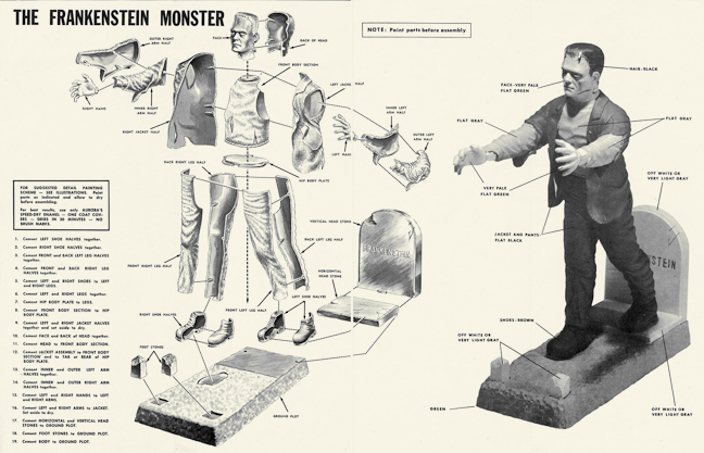 model kit Frankenstein
